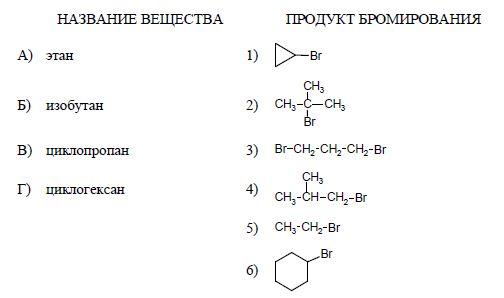 Установите соответствие между названием вещества и продуктом, который преимущественно образуется при взаимодействии этого вещества с бромом: к каждой позиции, обозначенной буквой, подберите соответствующую позицию, обозначенную цифрой.