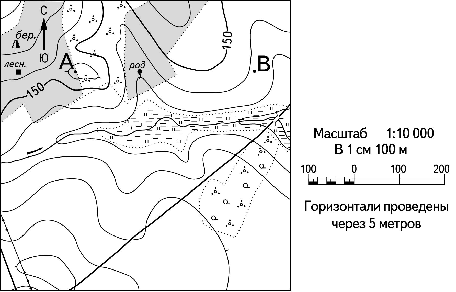 Определите по карте расстояние на местности по прямой от родника до дома лесника. Полученный результат округлите до десятков метров.