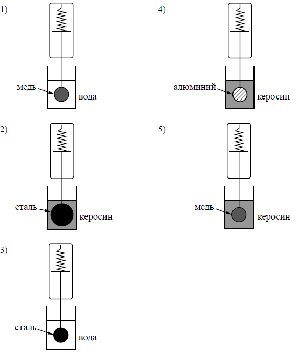 Необходимо экспериментально изучить зависимость силы Архимеда, действующей на тело, погружённое в жидкость, от плотности жидкости. Какие две установки следует использовать для проведения такого исследования?