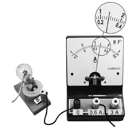 Чему равна сила тока в лампочке (см. рисунок), если погрешность прямого измерения силы тока амперметром на пределе измерения ... А равна ... А, а на пределе измерения ... А равна ... А?